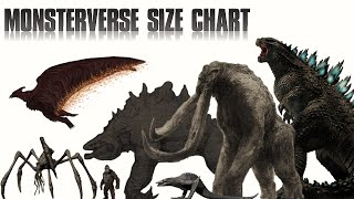 Monsterverse Titans Size Comparison(2019) | Explained