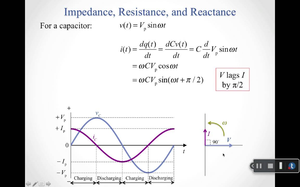 Ac Resistance And Impedance In An Ac Circuit