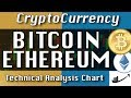 BITCOIN : ETHEREUM Aug-12 Update CryptoCurrency Technical Analysis Chart