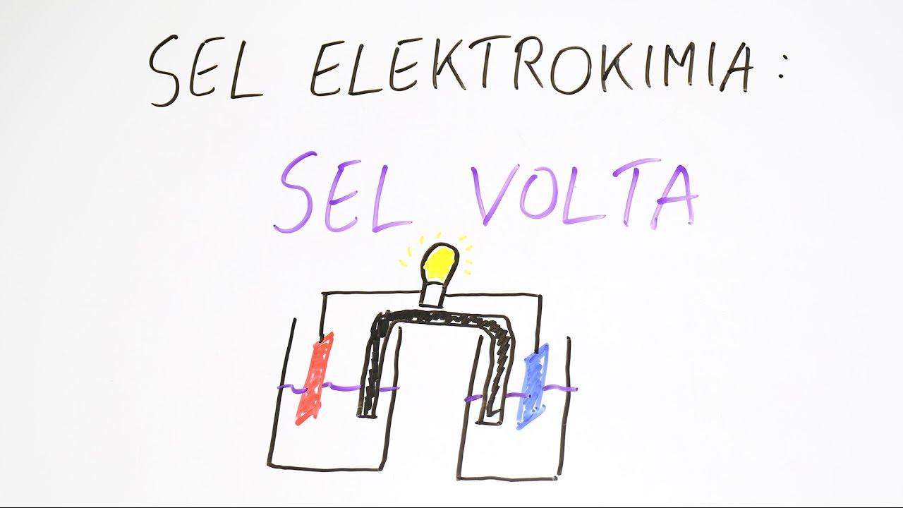 Potensial Elektrode Ggl Sel Volta Kimia Kelas Xii Youtube