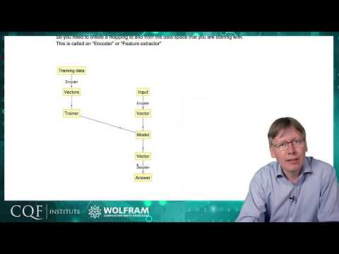 Unsupervised Machine Learning: Feature Extraction and Clustering (Part 6 of 8)