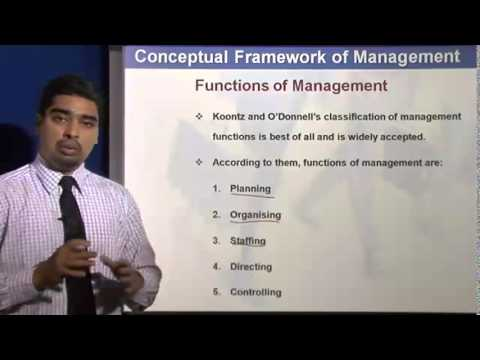 Principles of Management Lectures - Functions of Management