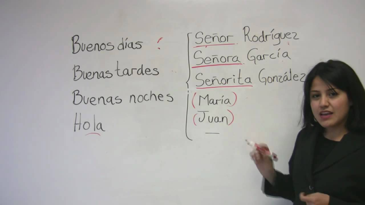 Spanish for beginners how to greet someone in spanish youtube spanish for beginners how to greet someone in spanish m4hsunfo