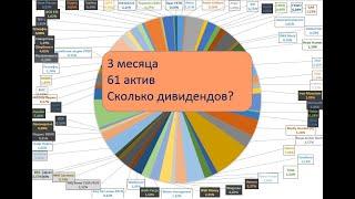 #4 3 месяца инвестиций через ВТБ, ИИС, Акции, фонды, облигации