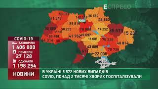 Коронавірус в Украі ні статистика за 8 березня
