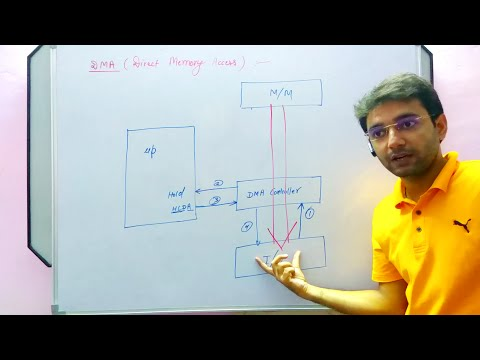 Microprocessor Lecture 4| Temporary Register ,Direct Memory Access|