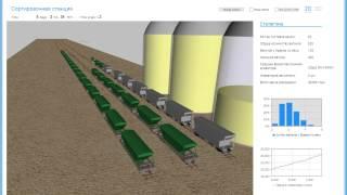Разгрузочная ж.д. станция зернового терминала (имитационная модель). Anylogic.