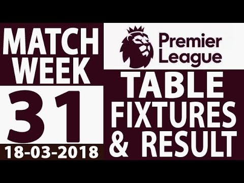 english-premier-league-matchweek-31-:-results,-goals-,-point-tables-|-(17/03/2018)