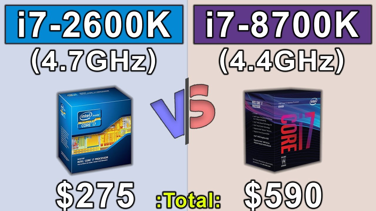 i7 8700k 4 4ghz vs i7 2600k 4 7ghz is it worth to upgrade youtube. Black Bedroom Furniture Sets. Home Design Ideas