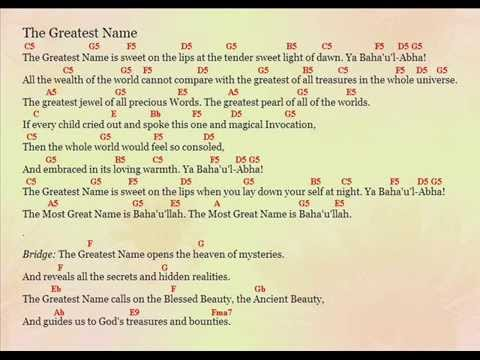 The Greatest Name song by Jim Styan (with chords) - YouTube