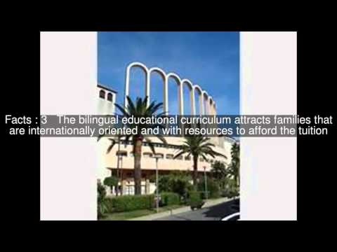 International School of Monaco Top  #6 Facts