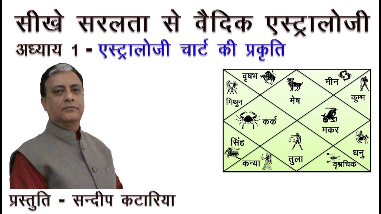 also hindi learn vedic astrology lesson by sundeep kataria youtube rh