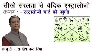 Hindi Learn Vedic Astrology Lesson Sundeep Kataria