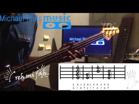 "How to play ""Kaabio osi ooo, you are the God of..."" on the bass guitar"