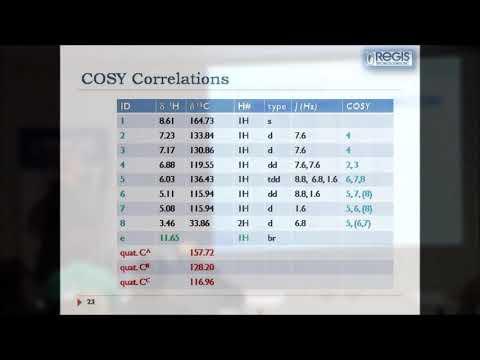 Structure Elucidation of Impurities by 2D NMR Part III: Compound B Structure Elucidation