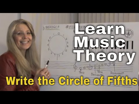 LEARN MUSIC THEORY How to write the Circle of Fifths with Major Keys