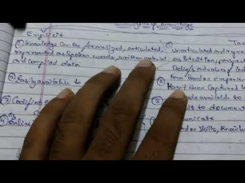 Chp 4 - Knowledge Management System And Management Information System - Part 7