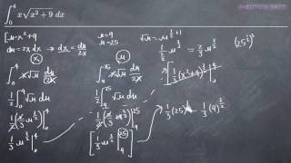 U-Substitution in Definite Integrals