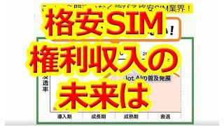 格安SIM 権利収入ビジネスの未来 おすすめ格安SIMは 格安SIMの権利収入◆格安SIM 格安スマホ おすすめ SIMロック解除 MNP 権利収入  5G WiFi  かけ放題 スターサービス◆