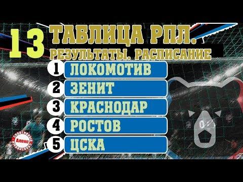 Чемпионат России. РПЛ. 13 тур. Результаты, таблица, расписание.