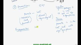 FSc Biology Book2, CH 25, LEC 4; Predation, Parasitism, Symbiosis and Mutualism