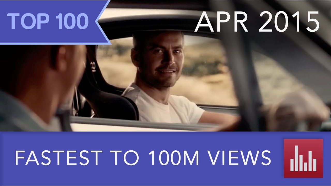 Luxury Top 100 Fastest Videos To Reach 100M Views Apr 2015  YouTube
