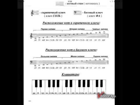 Ноты. Нотная запись. Скрипичный ключ. УМ 1.