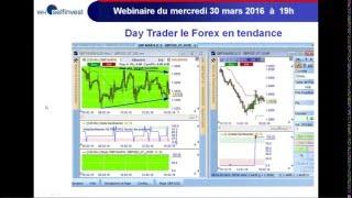 Day trader le Forex en tendance