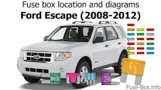 Fuse Box Location And Diagrams Ford Escape 2008 2012 Youtube