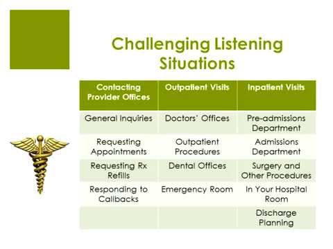 WEBINAR: What a Person with Hearing Loss Needs to Know Before a Medical Encounter