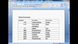 Best Currency Pairs For Forex Trading In Hindi/Urdu  --- Video 07