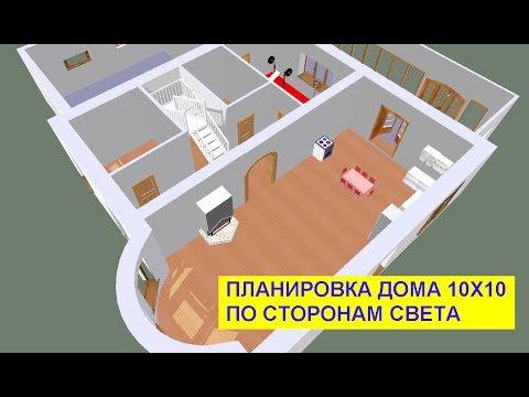 Планировка дома 10х10 по сторонам света. Межкомнатные перегородки.