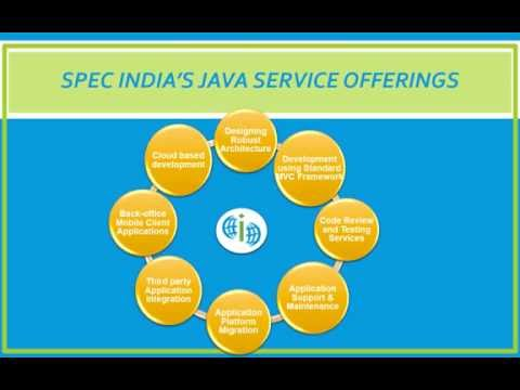 Java in the Automotive Industry – Accelerating Growth. Increasing Business.