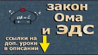 ФИЗИКА закон Ома для полной цепи и ЭДС