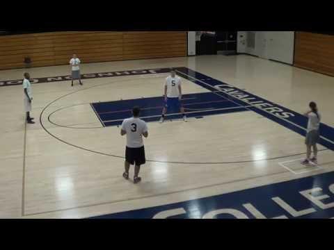 Triangle Zone Offense vs. Man to Man Defense - Doug Schakel Basketball