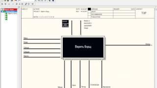 Построение диаграммы IDEF0  в process modeler (bpwin)
