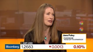 No-Deal Brexit Is a Significant Probability, Rabobank's Foley Says