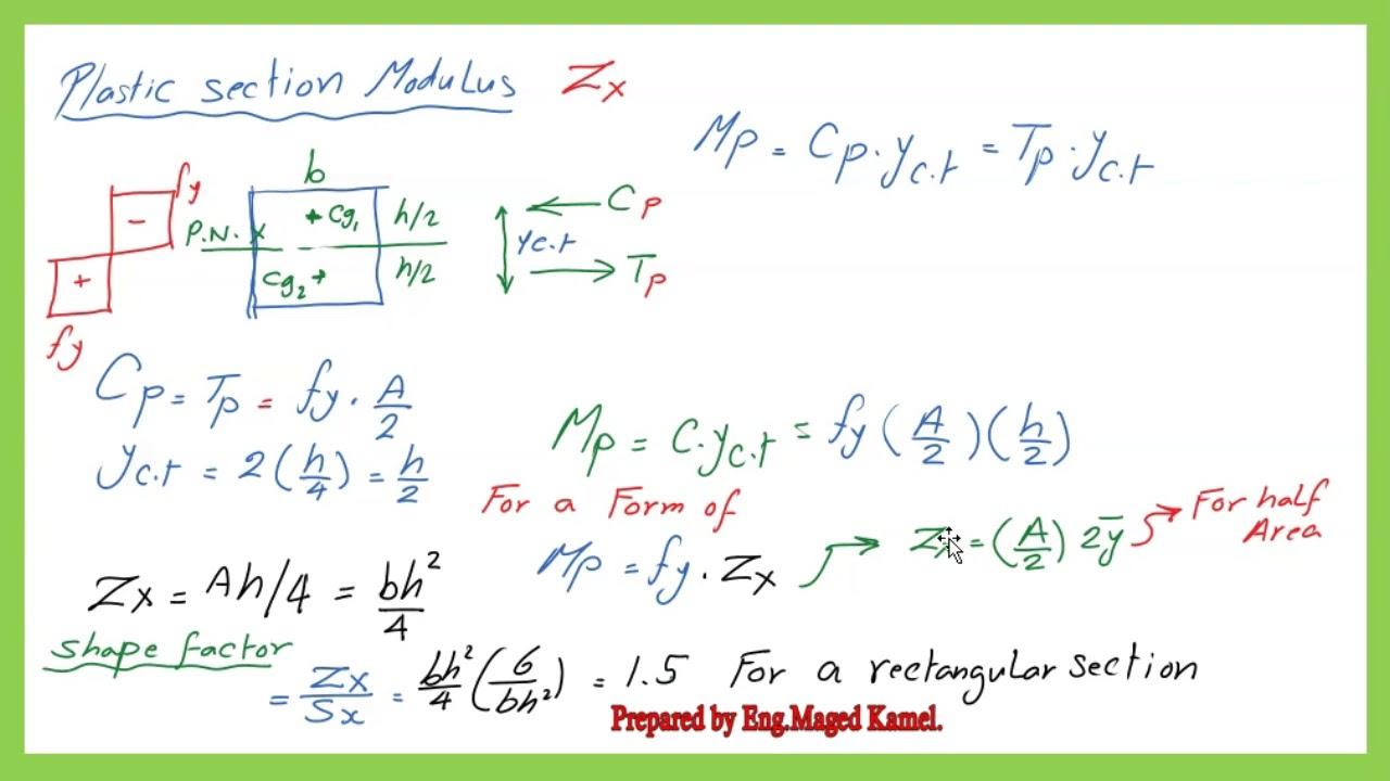 Civil 120-09-Elastic and plastic section modulus-F E Exam ...