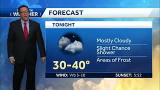 Tuesday PM KSBW Weather Forecast 2.20.18