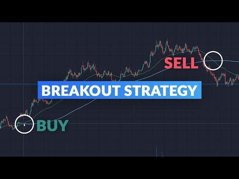Combining Moving Averages To Trade A Breakout Strategy