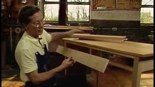 Mastering Your TableSaw