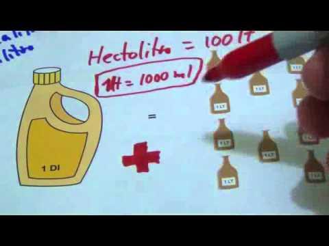 Matemtica Bsica  Hectolitro Decalitro y Mililitro  YouTube