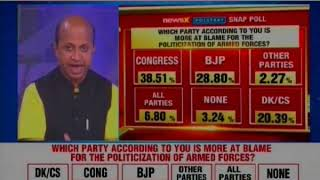 NewsX Polstrat snap poll: BJP vs Congress, PM Narendra Modi vs Rahul Gandhi:Lok Sabha Elections 2019