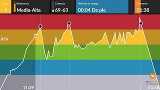 clase ciclo indoor spinning completa 91