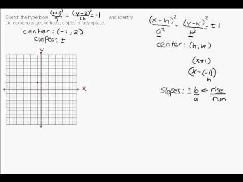 Graphing A Hyperbola From Equation In Standard Form Youtube