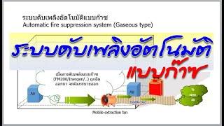 ซีช่องช่าง EP. 3  ระบบดับเพลิงอัตโนมัติ