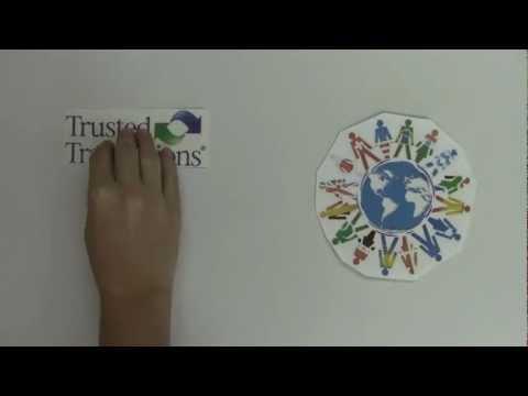 Human Translation Services: Trusted Translations, Inc.
