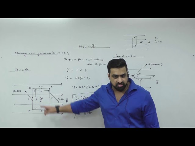 Magnetic Effects of Electric Current. Lecture 02. Board Pattern,11th 12th