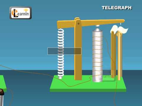 Working of a Telegraph - Physics
