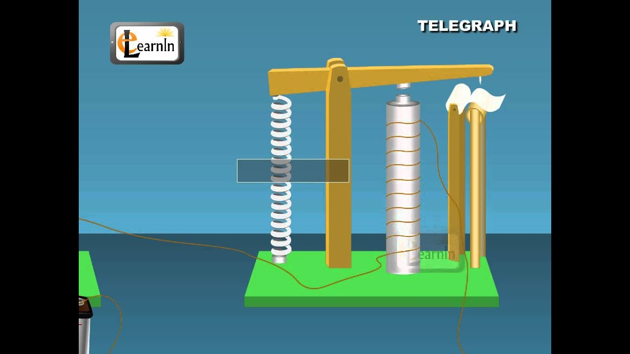 Working Of A Telegraph Physics Youtube Science 9 Circuit Diagrams